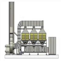 催化燃烧的原理技术及应用领域